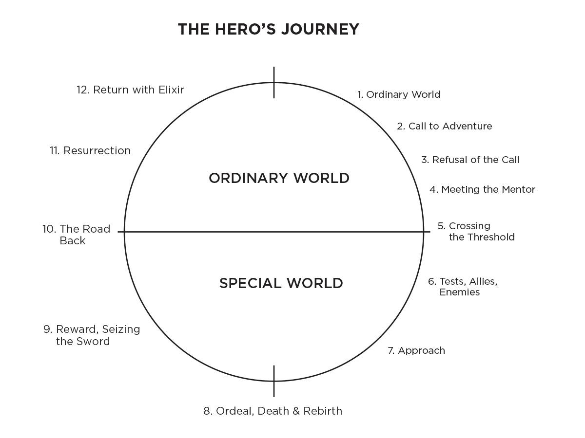 hero-chart